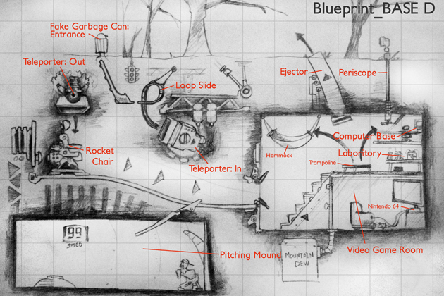 Blueprints for the Batcave